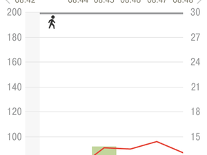 J'ai Testé Le Tracker BASIS PEAK de INTEL