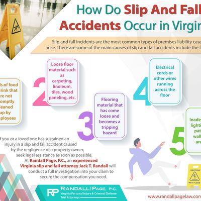 How Do Slip And Fall Accidents Occur In Virginia?