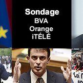 Record d'impopularité pour Valls. Juppé rattrapé par Sarkozy...