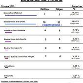 Marseille : résultats du second tour des élections départementales 2015 - Le blog de marseille-nord-savoir.com