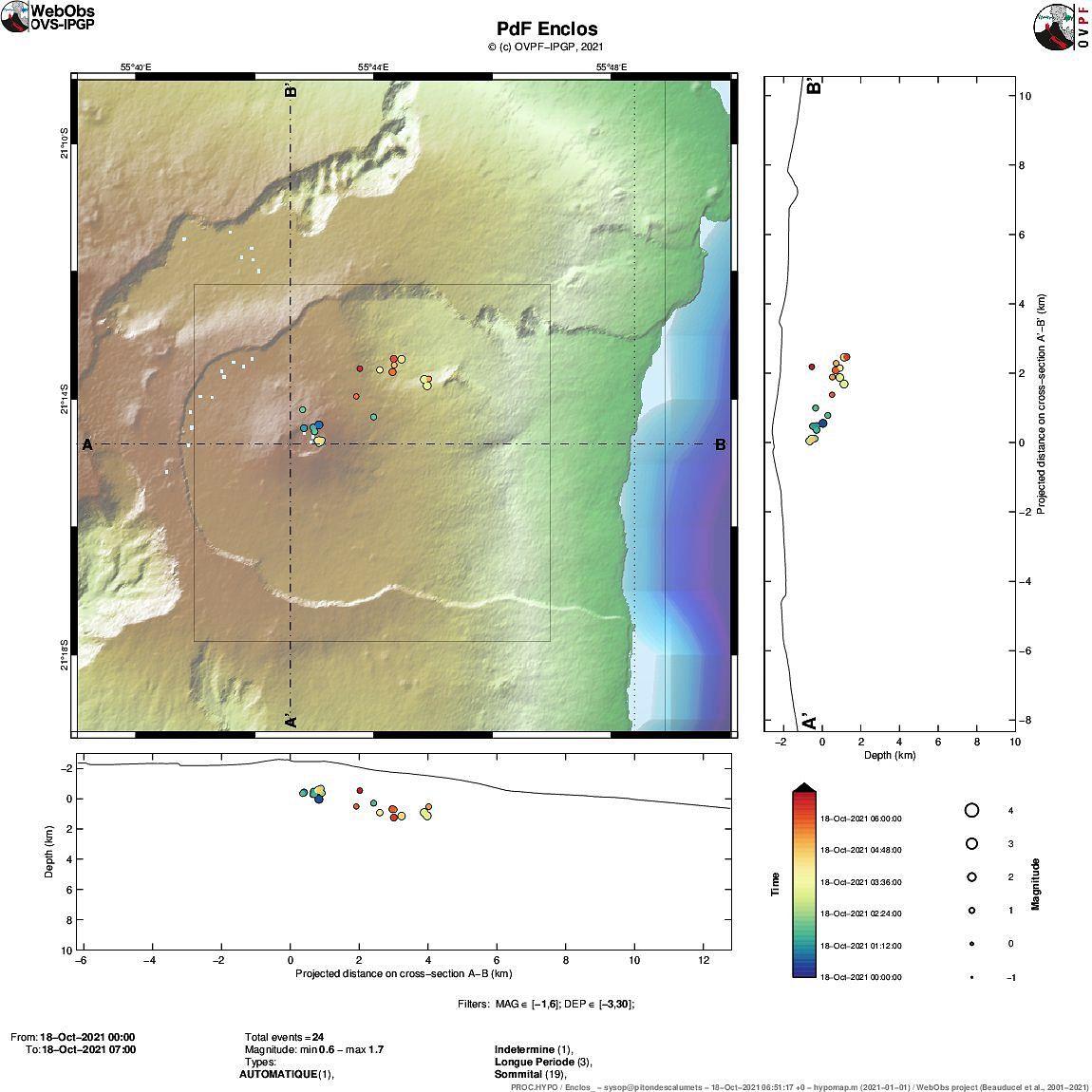 Piton de La Fournaise - location of the earthquakes in progress on October 18, 2021 - Doc. OVPF