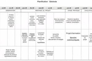 Phase 2 : exemple de planification - démarche de projet