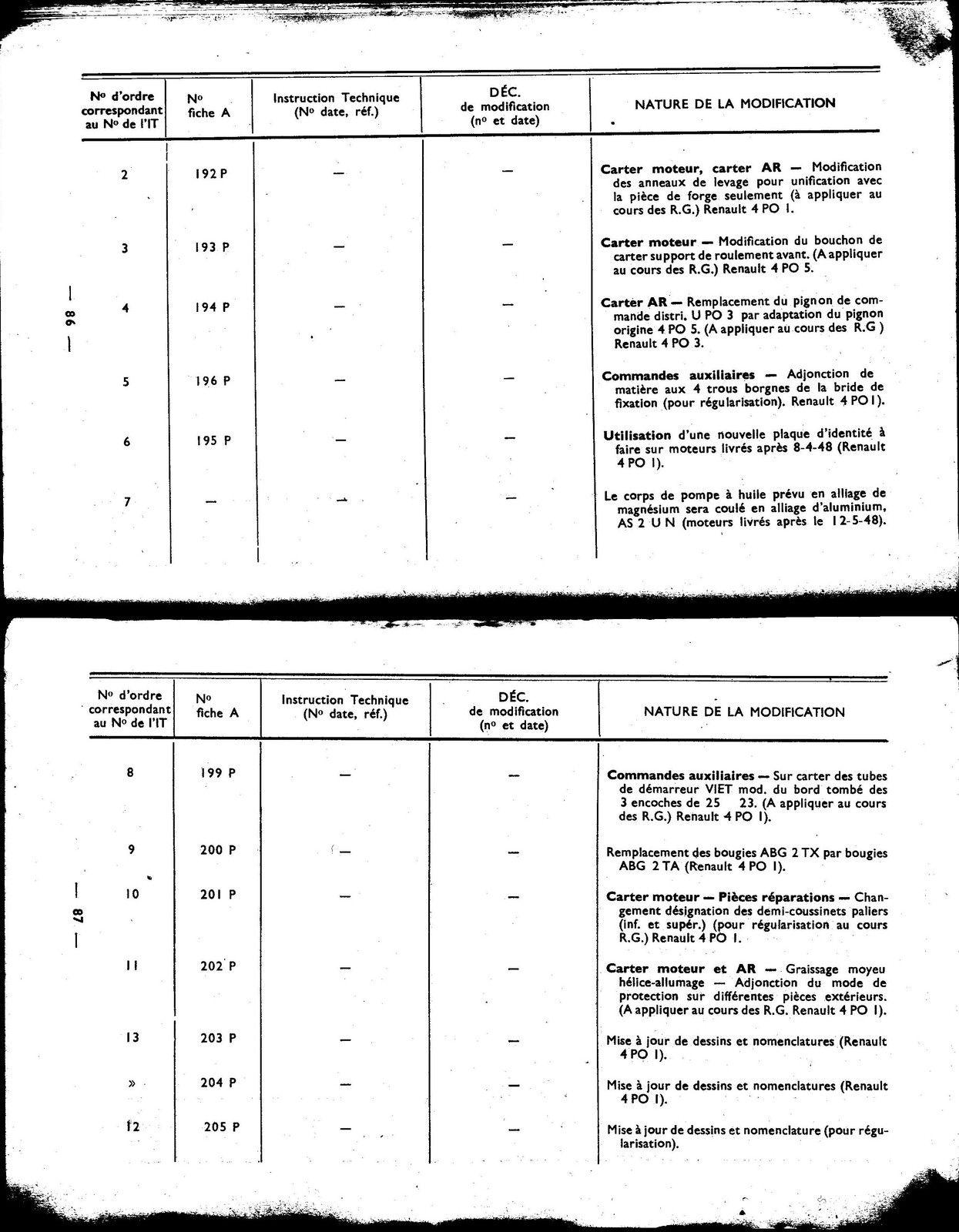 Guide d'entretien et d'inspection pour avions Stampe S V 4 A-B-C-D
