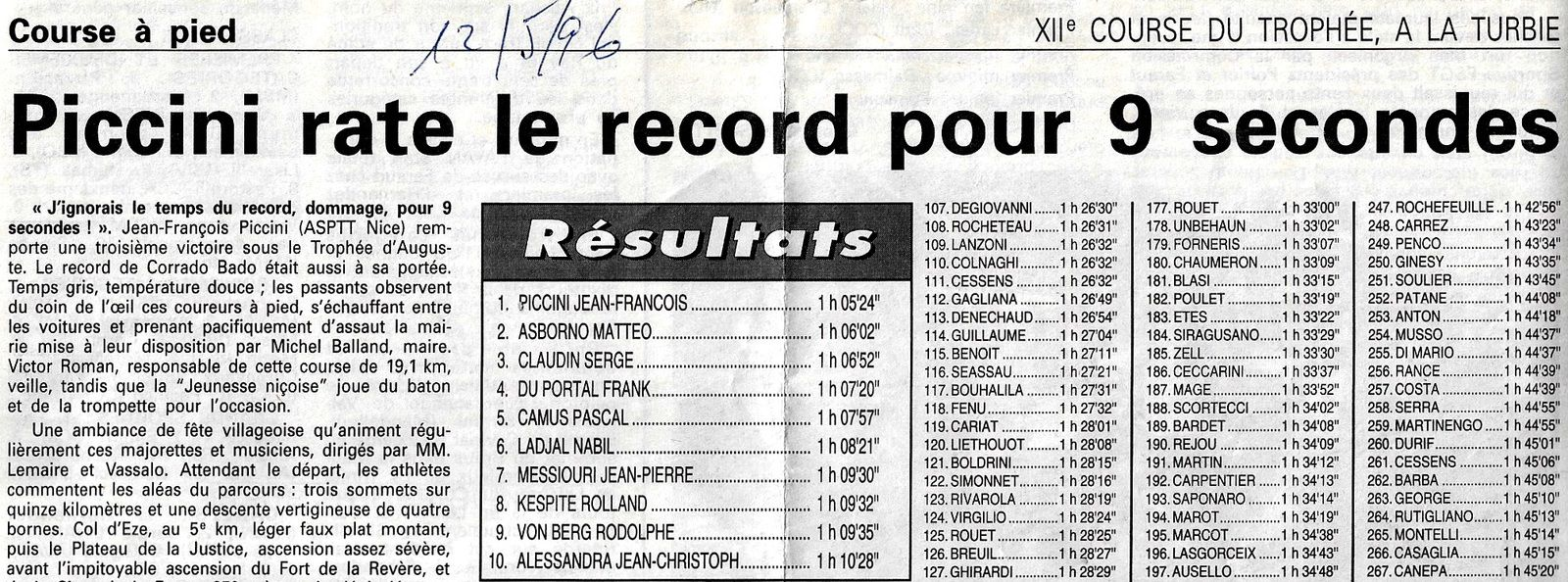 LA TURBIE XII° course du Trophée 12.5.1996