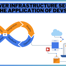 Empower Infrastructure Security With The Application Of DevSecOps