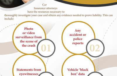 What Are The Evidence Needed To Prove Liability In A Car Accident?