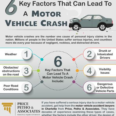 6 Key Factors That Can Lead To A Motor Vehicle Crash
