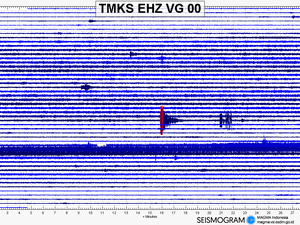 Agung - seismogram of 21 and 22.01.2019 - Doc.Magma Indonesia - one click to enlarge