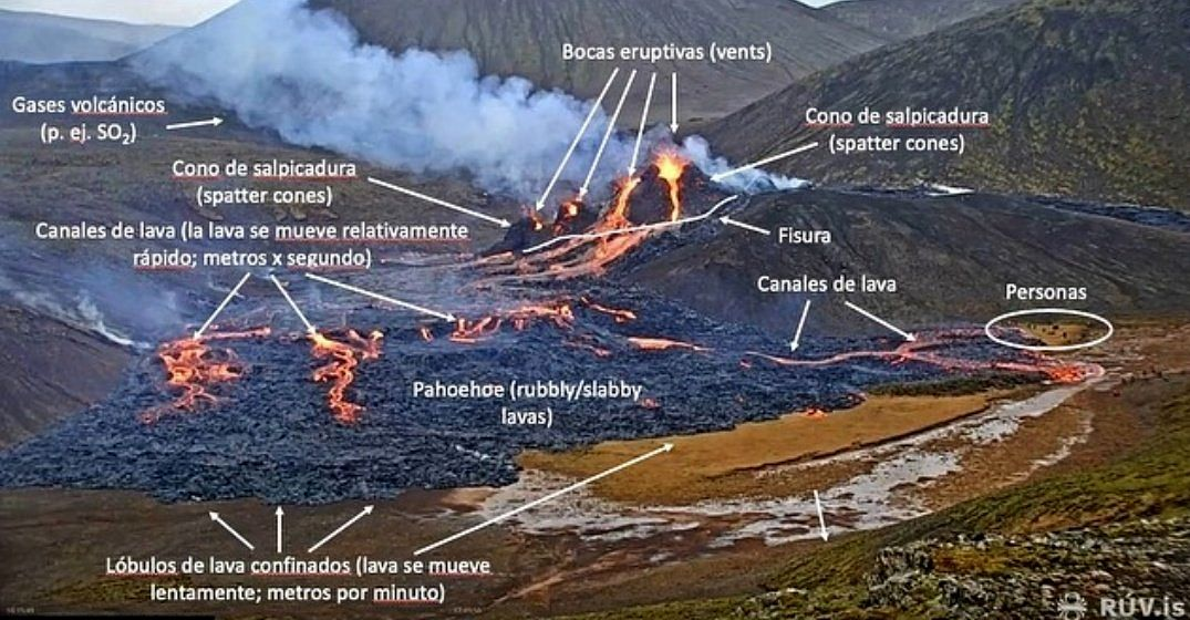 Geldingadalsgos - the eruptive site explained - RUV image / captions in Spanish.