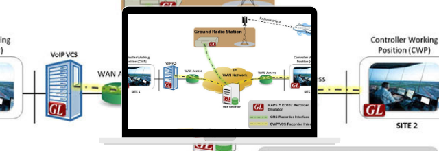 Voice Recorder Emulator for VoIP Air Traffic Control