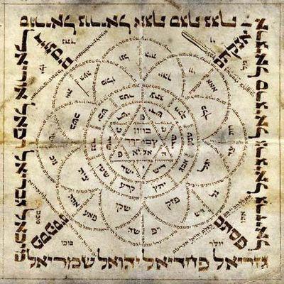 Petit Lexique des termes de la Kabbale