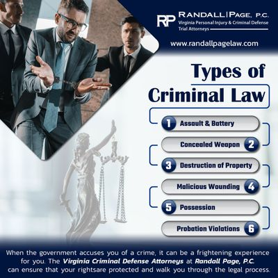 Types of Criminal Law