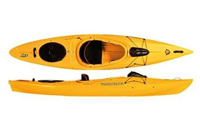 7 Common Types of Kayaks For Sale in Today's Market