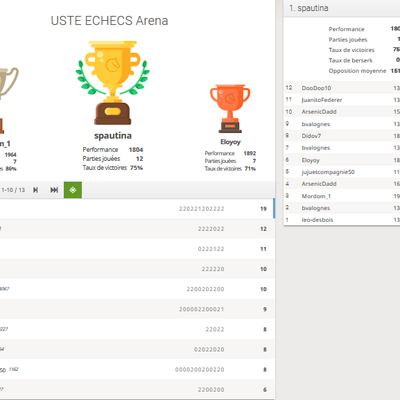 Tournoi Lichess du 7/11