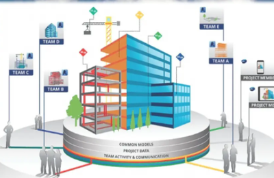 Workflow Efficiency And Virtual Construction