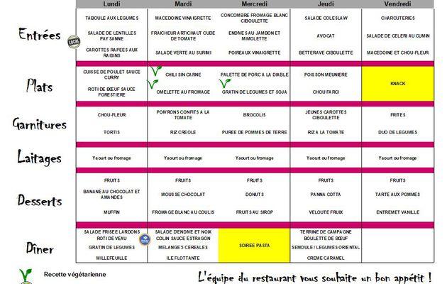 Les menus de la semaine prochaine (du 18 au 22 janvier)
