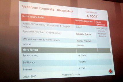 Vodafone : Lancement d'un forfait pour les entreprises