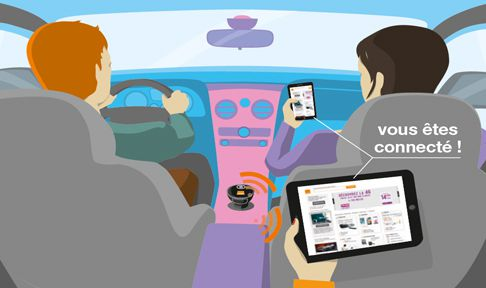 Airbox d'Orange : l'indispensable pour les longs trajets en voiture ...