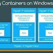 Comment Windows Server embarque Docker