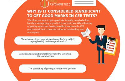 Why is it considered significant to get good marks in CEB tests?