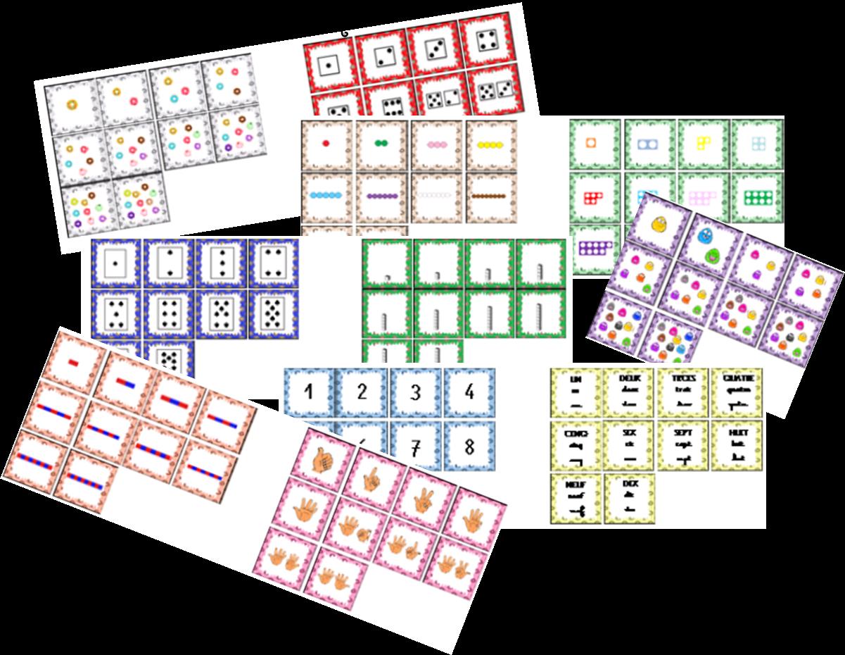 Maths : Etiquettes des différentes écritures du nombre