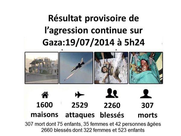 De Paris à St Etienne en pasant par Gaza