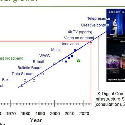 Réseau Internet ADSL, serveurs d'hébergement et 4 G au bord du colapse !