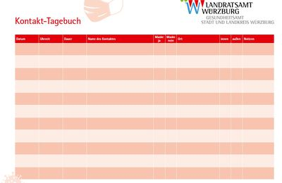 Landratsamt Würzburg empfiehlt allen Bürgern ein Kontakt-Tagebuch zu führen  zur gezielten Nachverfolgung von Infektionsketten