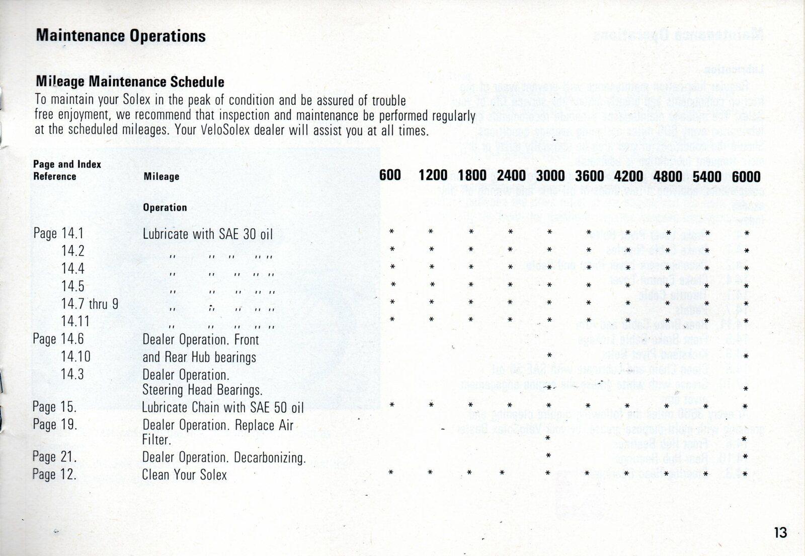 18. 4600 V2 / V3 Owner's Handbook