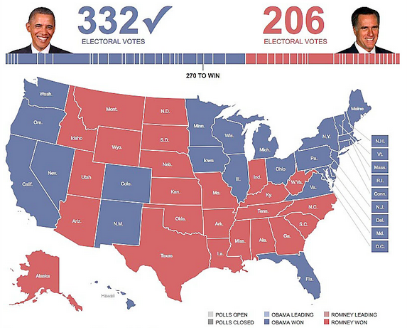 2012 US ELECTIONS