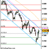 Analyse CAC 40 pour le 4/07