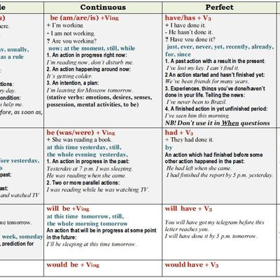 All: tenses in English...