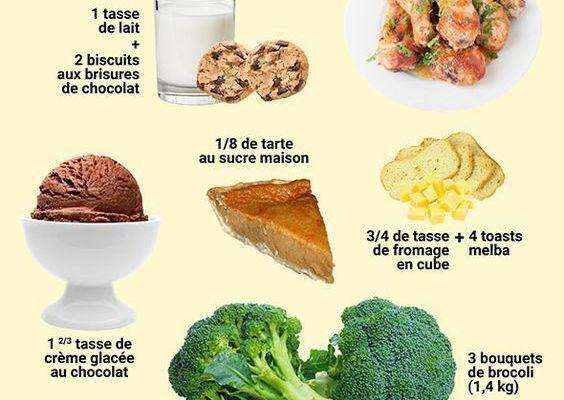 Manger 4000 calories par jour