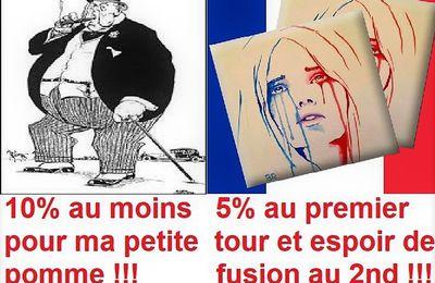 L'agent artistique c'est au moins 10 pour cent... L'indigent politique, c'est objectif 5 pour cent !!!
