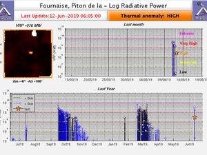 Piton de La Fournaise - anomalies thermiques au 12.06.2019 / 6h05  / perturbations dues à la couverture nuageuse en plus des fluctuations d'activité - Doc. Mirova - un clic pour agrandir
