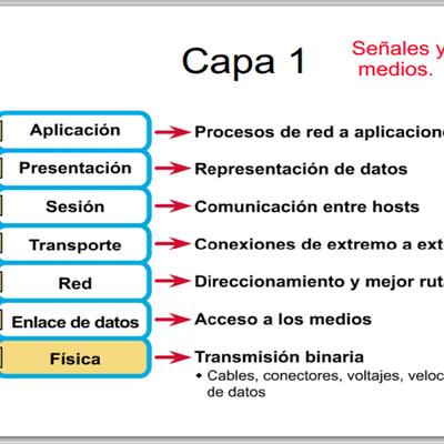 Capas de Modelos OSI y TCP/IP