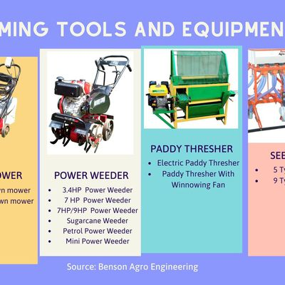 Most Commonly Used Farm Machinery in India