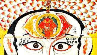 Tableaux des Chakras (Églises) et leurs Mantras – éveil des Sens Internes du corps multidimensionnel – ésotérisme du chemin initiatique