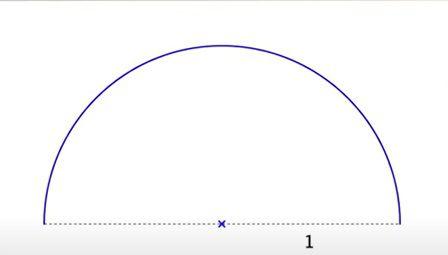 Cercle de rayon 1