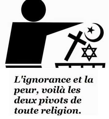 anarchisme religions anticléricalisme antireligions Hamas Hezbollah