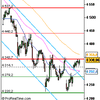 Analyse CAC 40 pour le 10/07