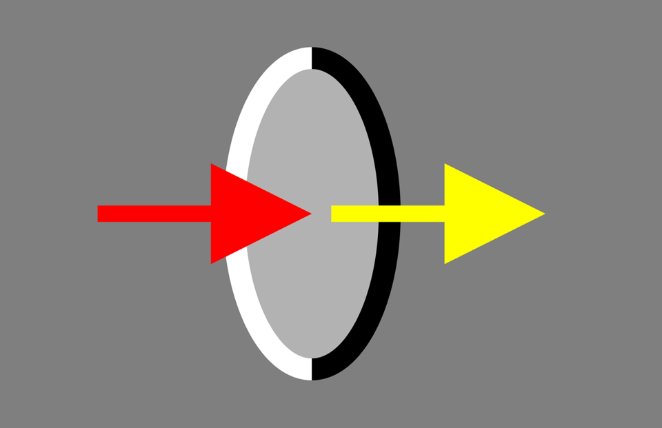 ellipse avec bord blanc et noir traversée par une flèche jaune montrant la direction du mouvement.