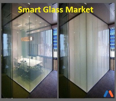 Smart Glass Market Competitive insights and Growth Opportunities in Industry by 2025