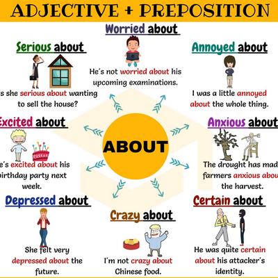 ADJECTIVES/VERBS and PREPOSITIONS