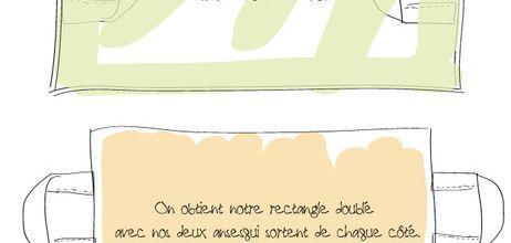 Couture : le sac à tartes totalement réversible