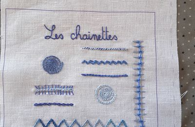 le point de chainette