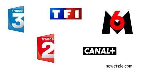 L'Audience TV du 01 au 07 juin 2009 : TF1 sous les 25%