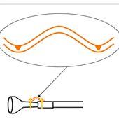 lefreQue : révolution acoustique pour instruments à vent - Le blog impertinent de Feeling Musique