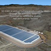 Tesla's gigafactory could be obsolete before it even opens. Here's why - OOKAWA Corp.
