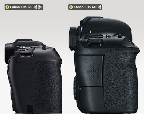 Comparaison EOS RP / EOS 6D. Source camerasize.com